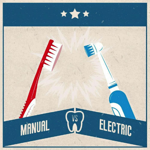 **Learning @ Logic** Electric toothbrush vs Manual toothbrush