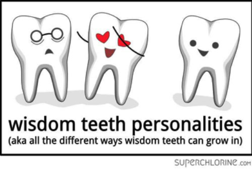 **Learning @ Logic** What if wisdom teeth really unlock wisdom when removed??